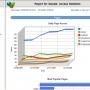 Freeware - WebLog Expert Lite 5.8 screenshot